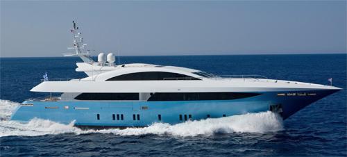Profile Main Shot Barents Sea M-Y