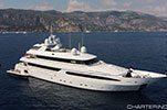 Balaju carol kent yacht charter